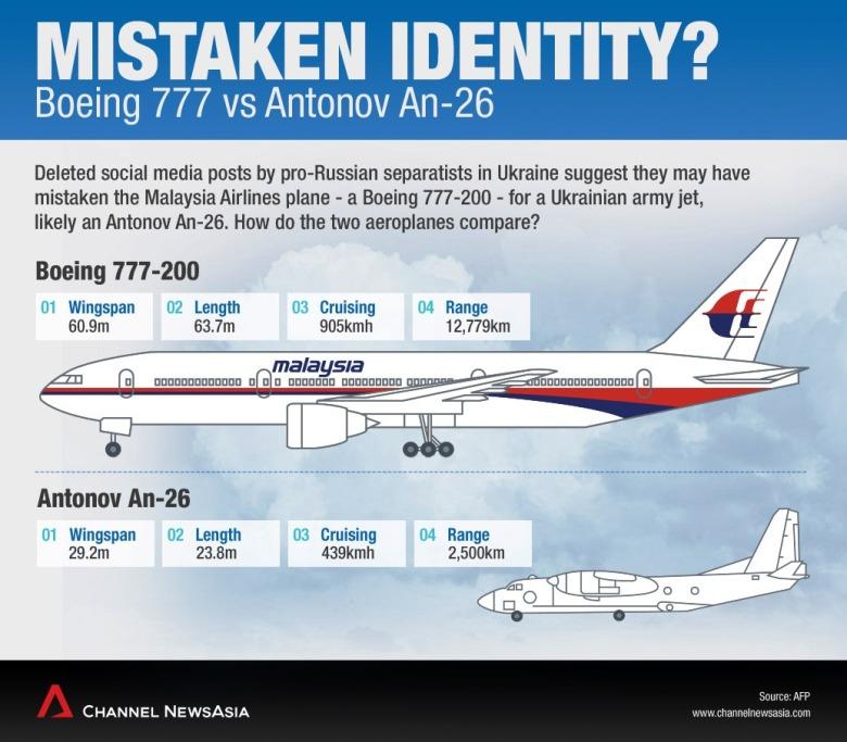 mh17-infographic-mistaken identity